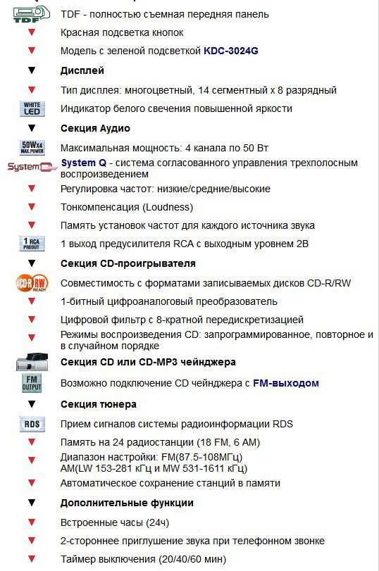 Cхема CD-ресиверов KENWOOD-1