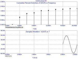 Рекомендации по сборке усилителя Мосфит-31