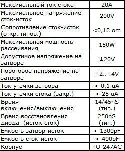 Усилитель мощности 1кВт-24