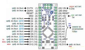 Arduino Nano v3.0-4