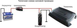 Правильная установка автомобильного усилителя-5