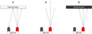 Датчики присутствия для включения света-4