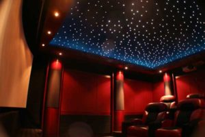 Домашний кинотеатр Hi End класса-2