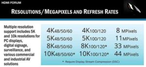 HDMI 2.1-5