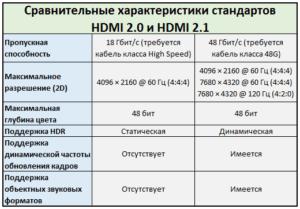 HDMI 2.1-8