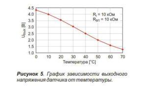 Контроллер заряда солнечной батареи-6
