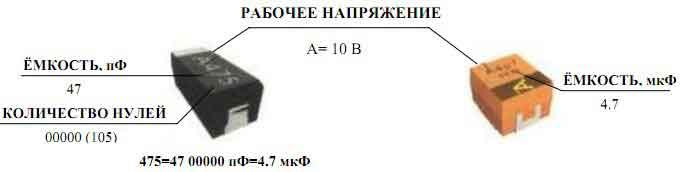 Маркировка SMD конденсаторов-5