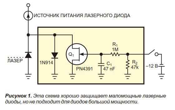 Драйвер для лазерного диода-1-1