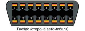 Распиновка obd2 разъема-2