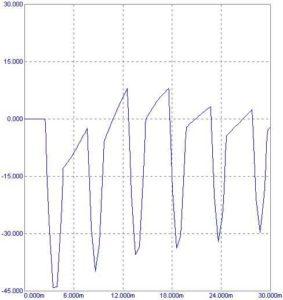 Схема усилителя Ланзар-24