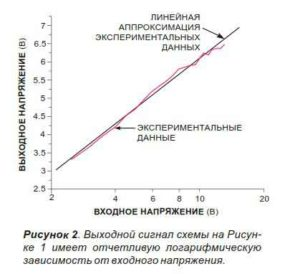 Усилитель на микросхеме-5