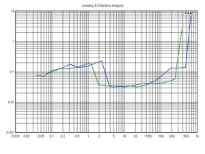 Усилитель одноканальный для сабвуфера-17