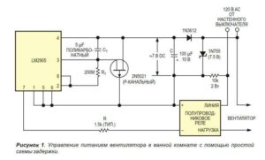Вентилятор вытяжной для ванной-1