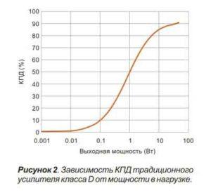 Аудио усилители-2