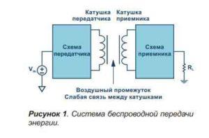 Беспроводные блоки питания-1
