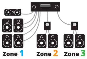 Мультирум на 2-3 зоны звука-11