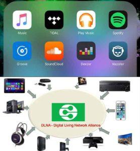Потоковое Интернет-трансляция и подключение