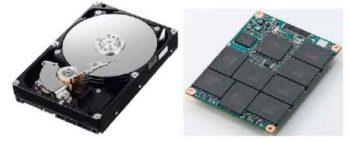 Что такое SSD-1