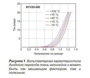 Датчики измерения температуры-1
