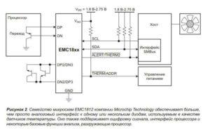 Датчики измерения температуры-2
