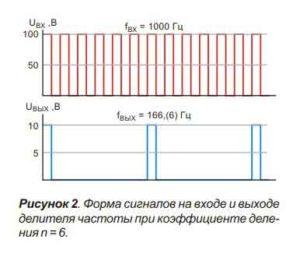Делители частоты-2