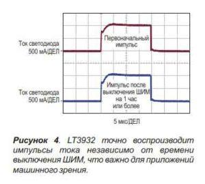 график-4