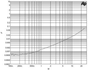 Принципиальные схемы усилителя-5