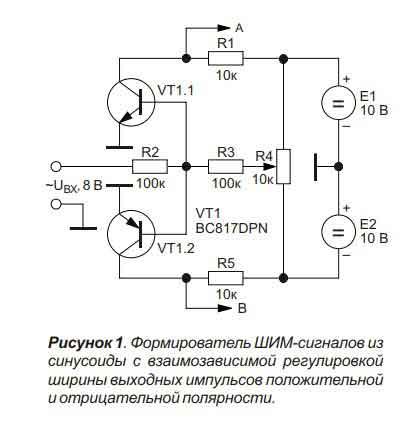 формирователи сигналов-1
