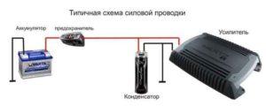Установка автосабвуфера активного-6