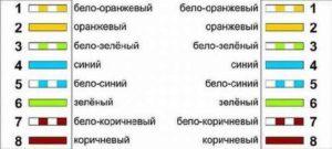Схема прямой обжимки по варианту В
