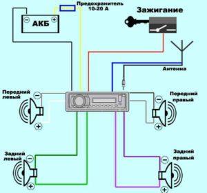Как подключить автомагнитолу в машине-2