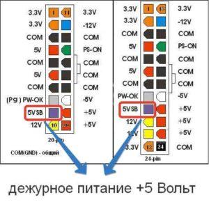 Как проверить блок питания компьютера-2