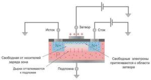 Как проверить мультиметром транзистор-3