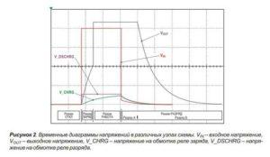 Как зарядить конденсаторы-2
