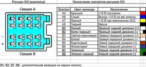 Расшифровка проводов магнитол-1
