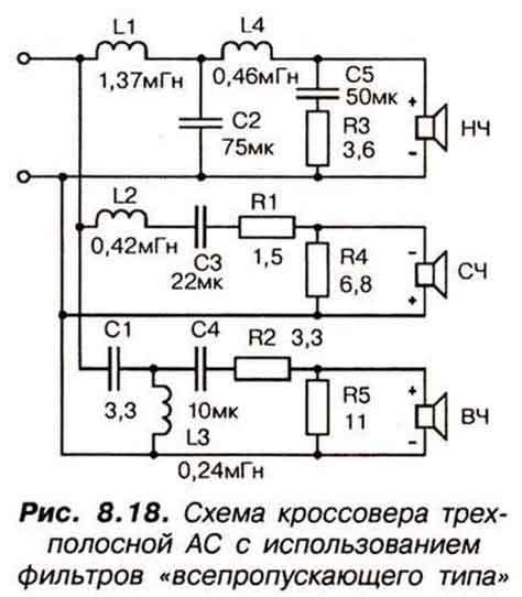 Кроссовер акустический-2