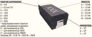 Маркировка конденсаторов расшифровка-12
