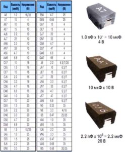 Маркировка конденсаторов расшифровка-13
