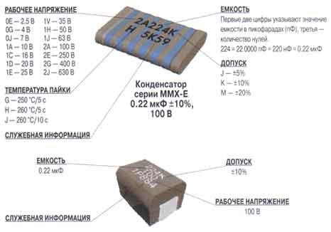 Маркировка SMD конденсаторов-5-1