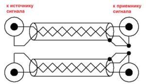 Схема соединения разъема RCA