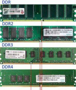 Модуль памяти ddr3-2