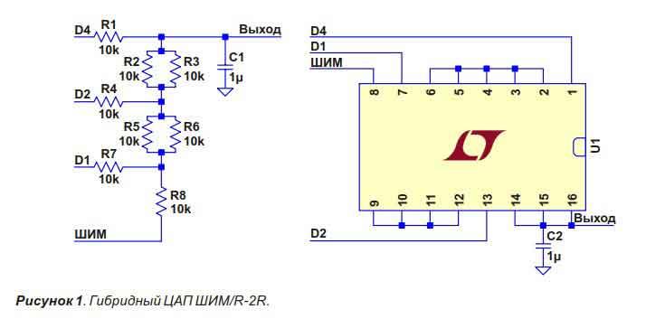 Объединение ШИМ с лестничным ЦАП-1