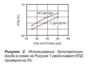 Обратноходовой преобразователь-2