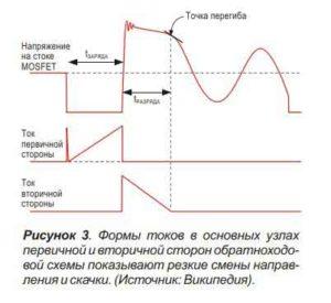 Обратноходовой преобразователь-3
