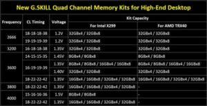 Оперативка DDR4-2