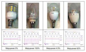 Примеры измерения мерцания