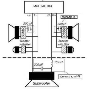 Подключение активного сабвуфера к магнитоле-5