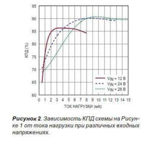 Повышающий преобразователь напряжения dc dc схема-2