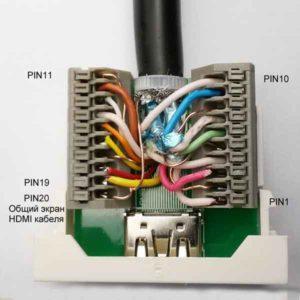 Распиновка HDMI-10