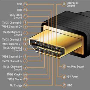 Распиновка HDMI-2